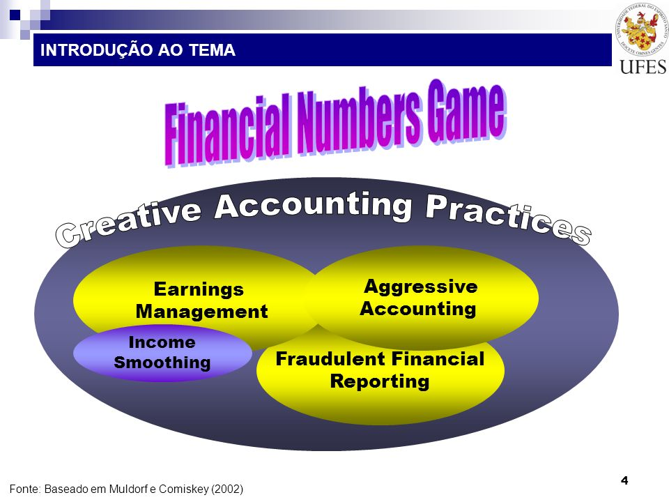 Financial Numbers Game