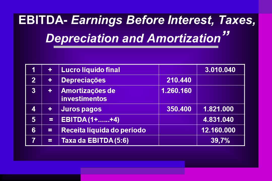 EBITDA- Earnings Before Interest, Taxes, Depreciation and Amortization