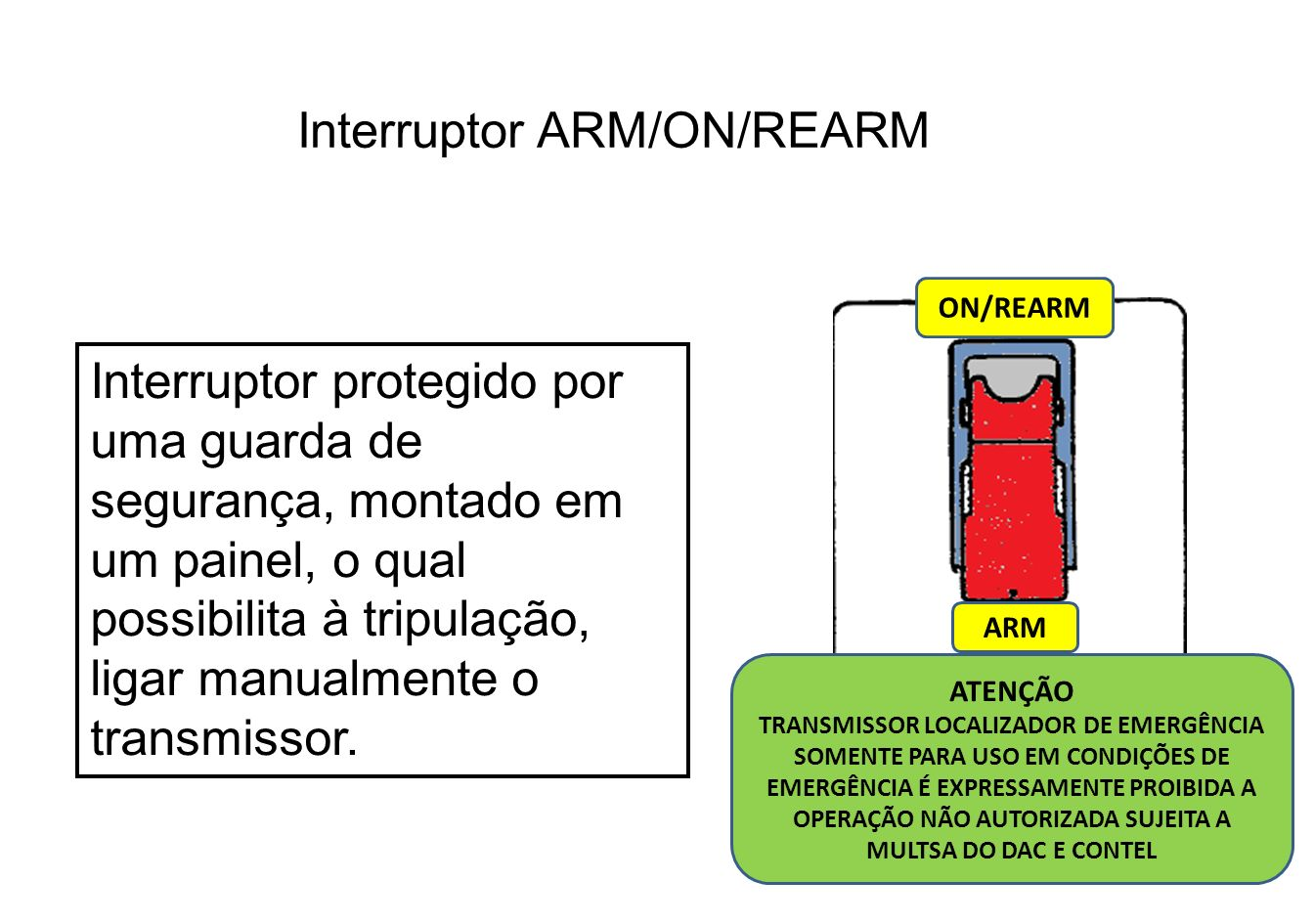 Interruptor ARM/ON/REARM