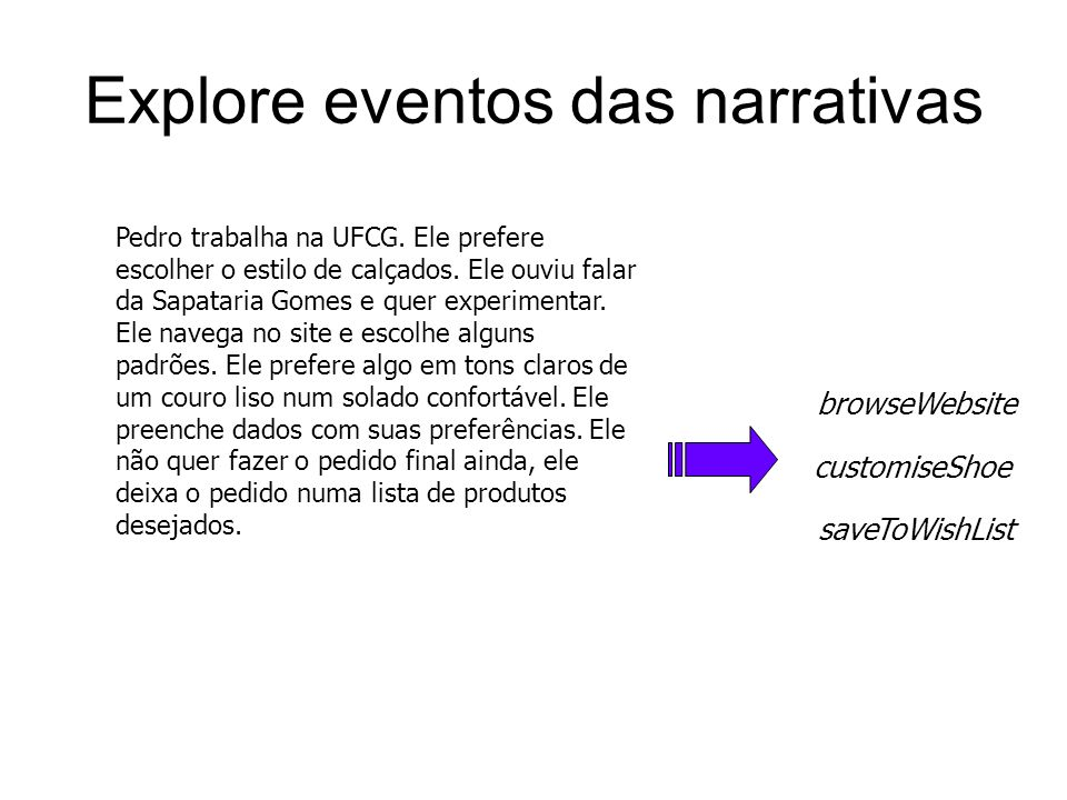 Explore eventos das narrativas