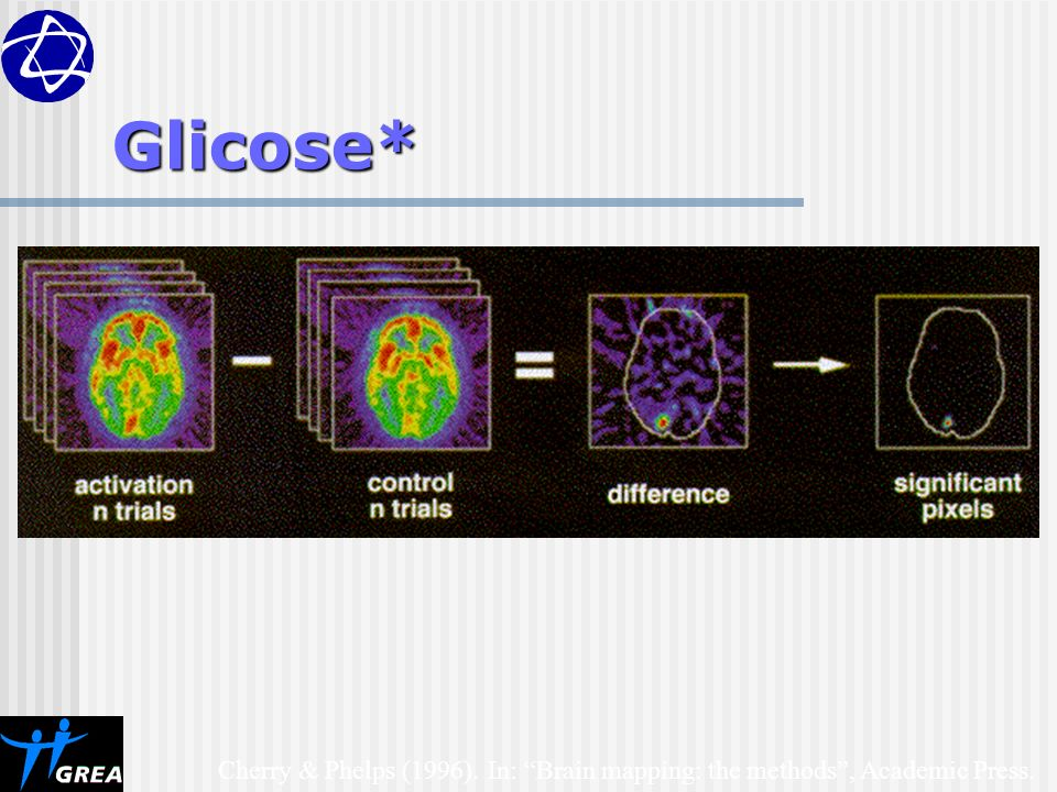 Glicose* Cherry & Phelps (1996). In: Brain mapping: the methods , Academic Press.
