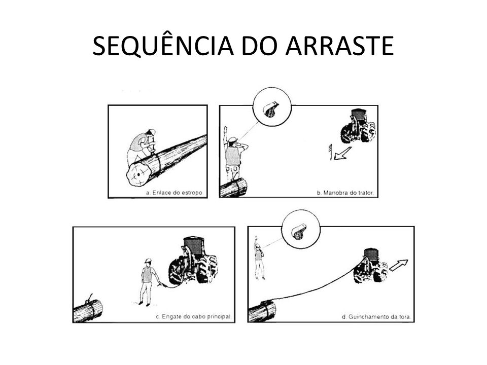 SEQUÊNCIA DO ARRASTE