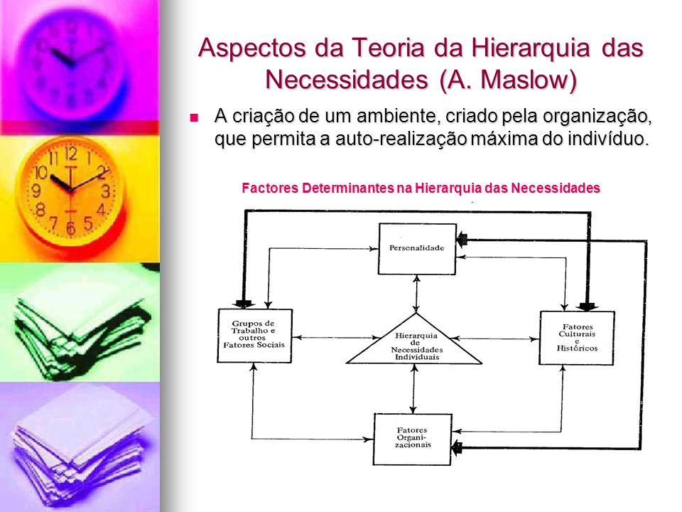 Teoria comportamental da administrao behaviorista ppt carregar aspectos da teoria da hierarquia das necessidades a maslow ccuart Images