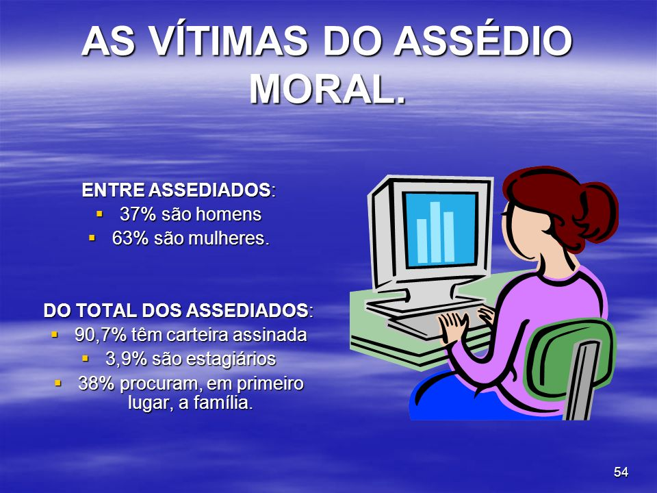 AS VÍTIMAS DO ASSÉDIO MORAL.