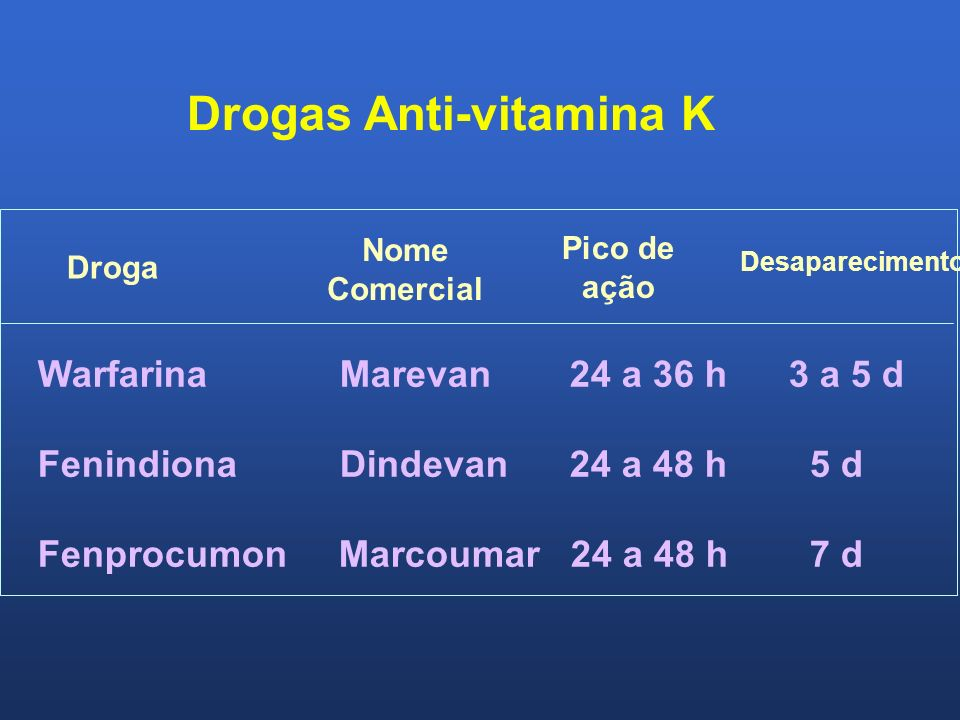 Drogas Anti-vitamina K