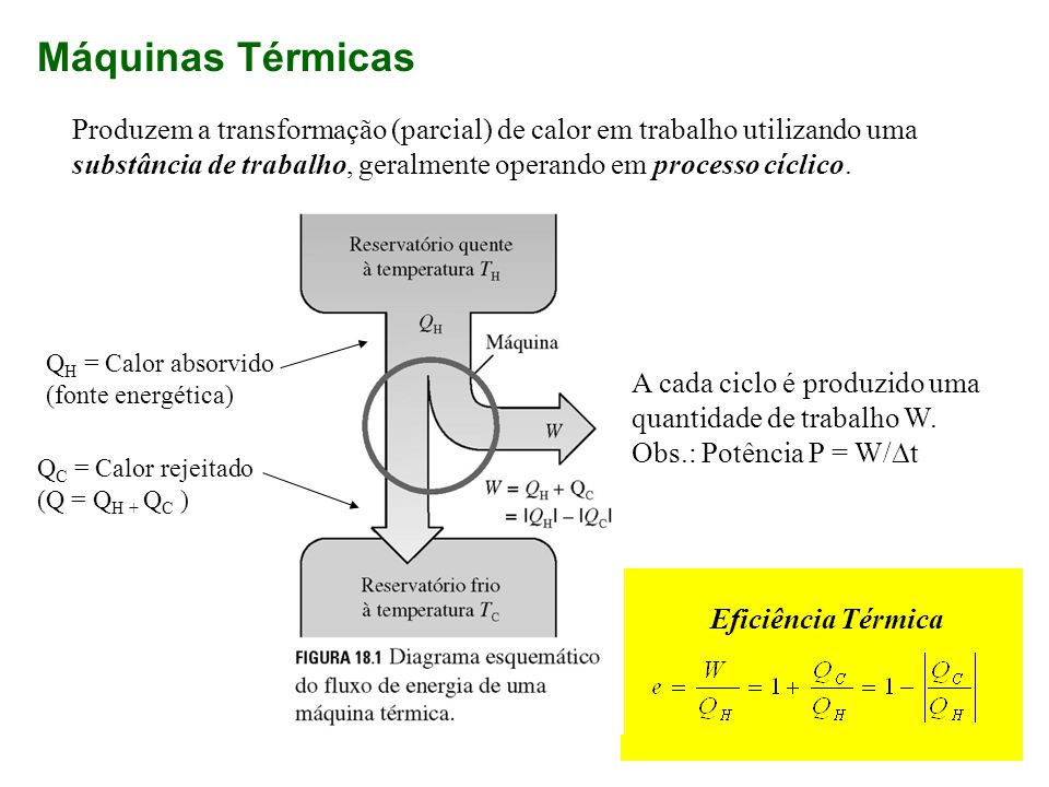 Conceito da segunda lei da termodinamica
