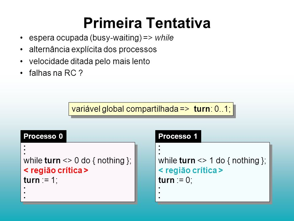 Primeira Tentativa espera ocupada (busy-waiting) => while