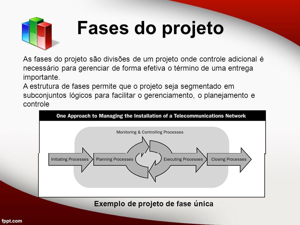 Ciclo de vida e organizao do projeto ppt carregar 5 fases ccuart Image collections