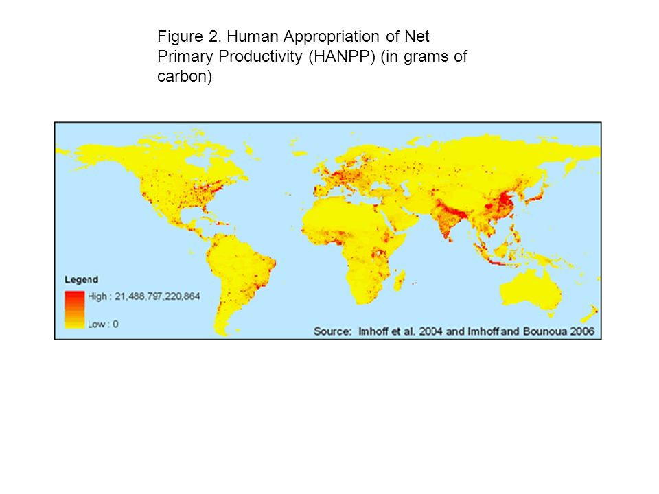 Figure 2. Human Appropriation of Net Primary Productivity (HANPP) (in grams of carbon)