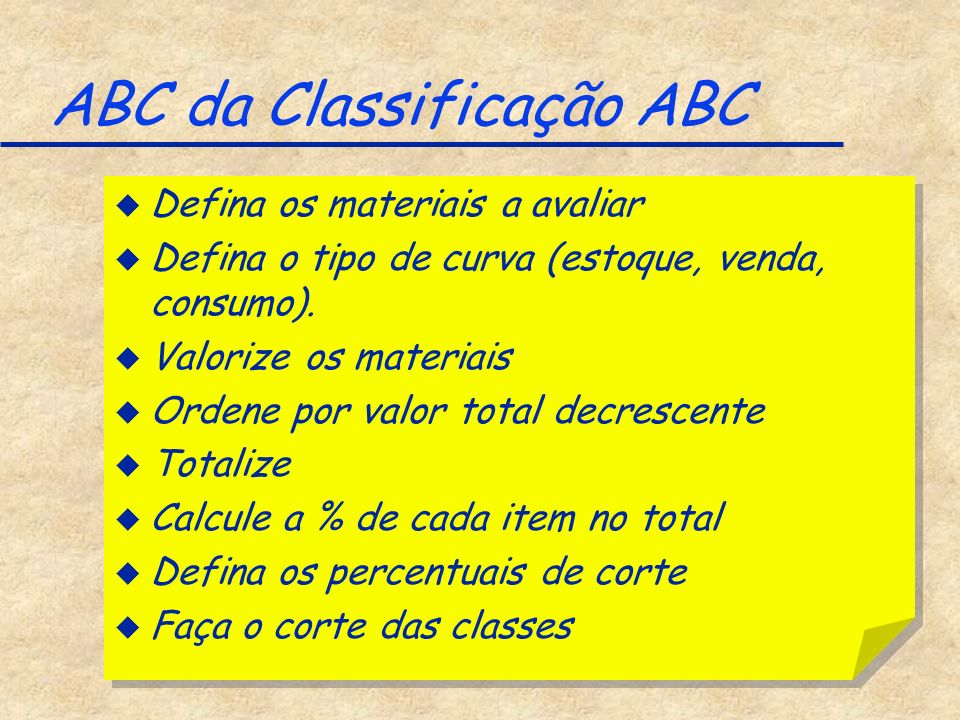 ABC da Classificação ABC