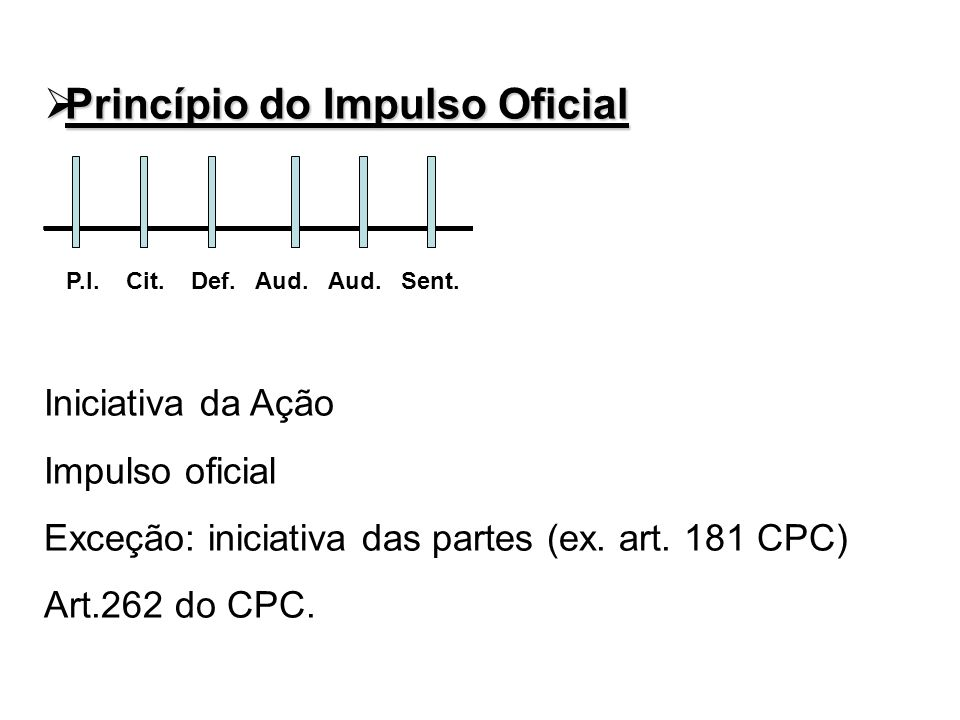 Princípio do Impulso Oficial __________________