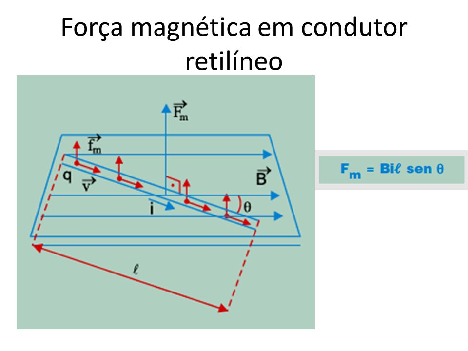 5162c8d66bf ELETROMAGNETISMO A corrente alternada. - ppt video online carregar