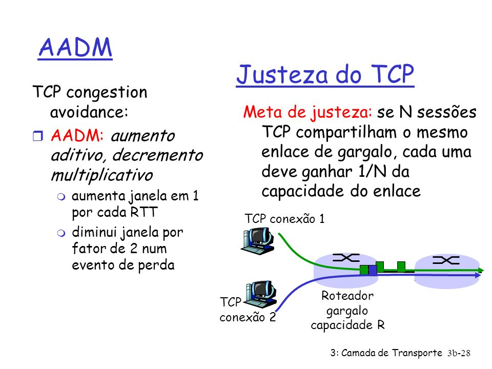 AADM Justeza do TCP TCP congestion avoidance: