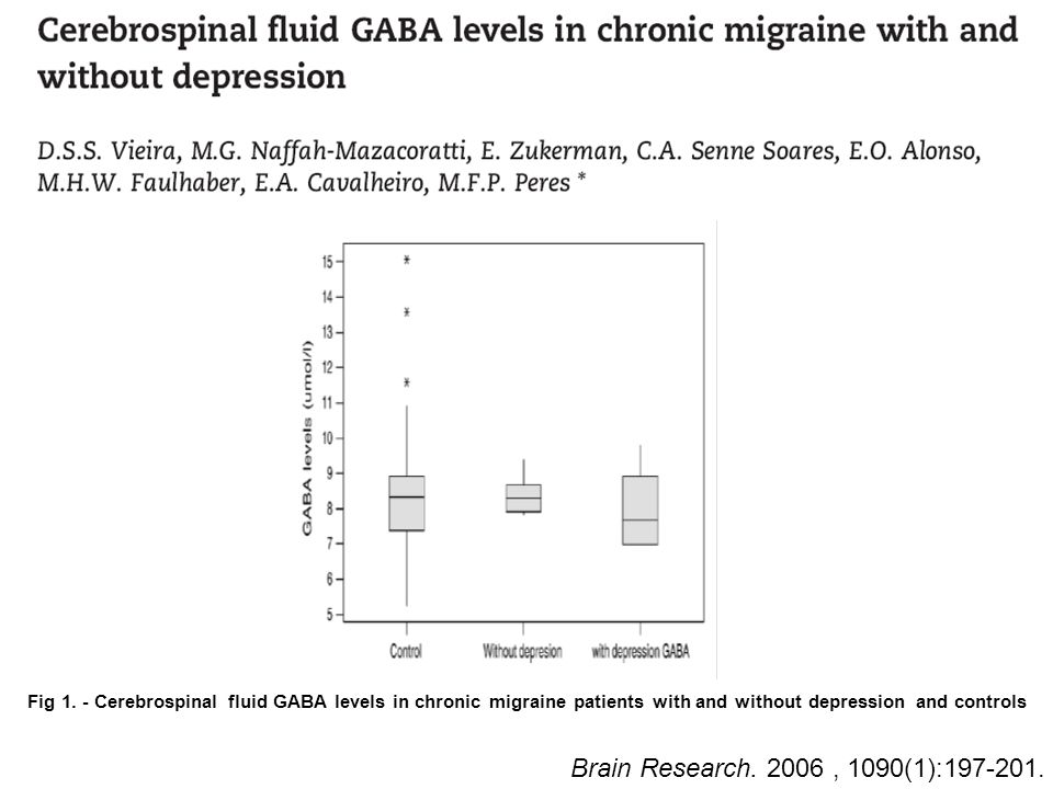 Fig 1. - Cerebrospinal fluid GABA levels in chronic migraine patients with and without depression and controls