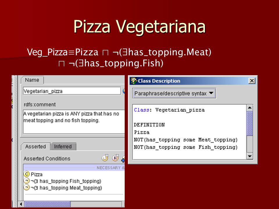 Pizza Vegetariana Veg_Pizza≡Pizza ⊓ ¬(∃has_topping.Meat)