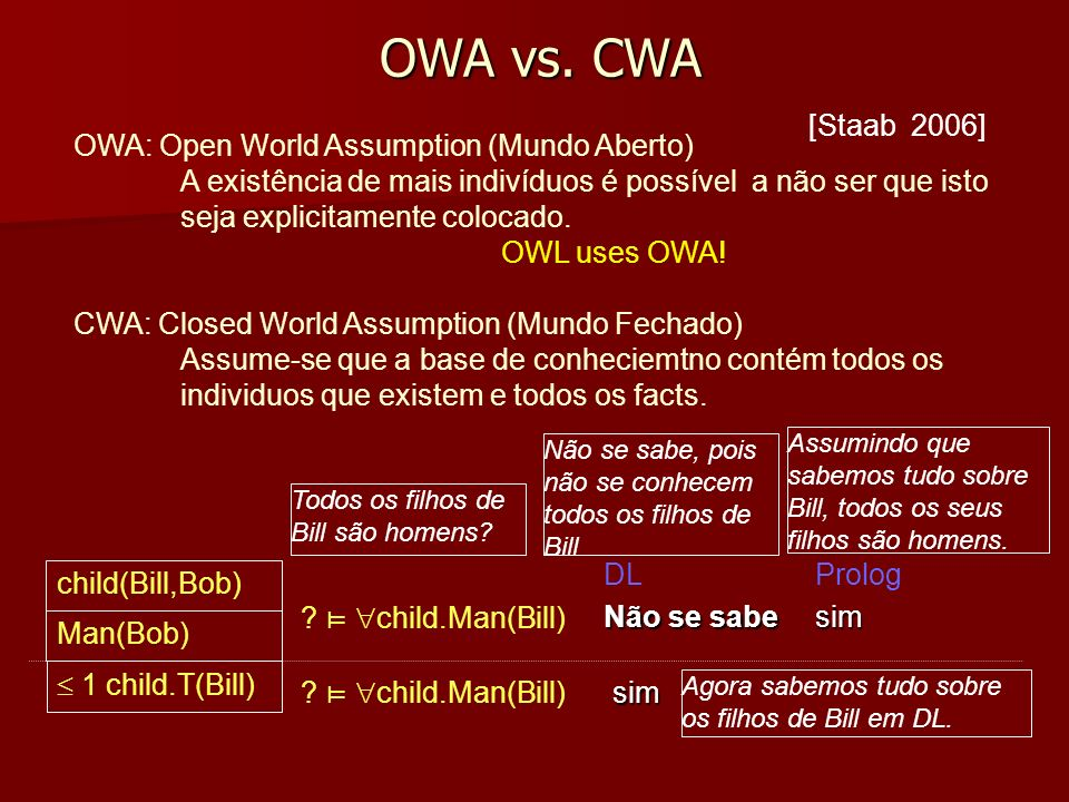 OWA vs. CWA [Staab 2006] OWA: Open World Assumption (Mundo Aberto)