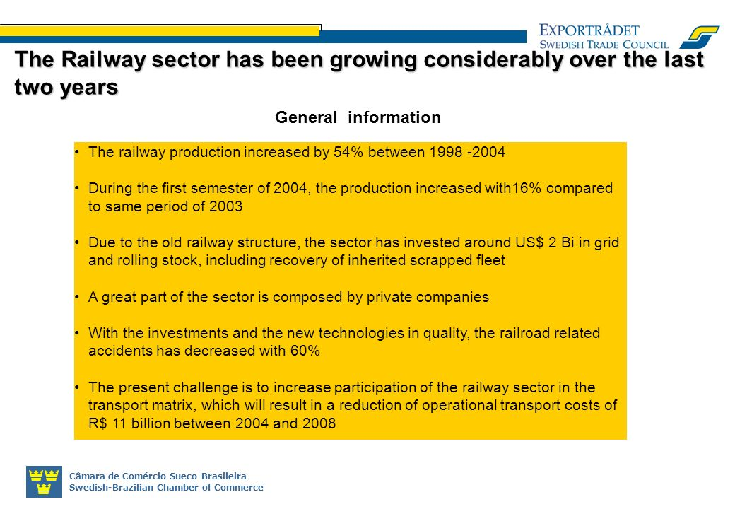 The Railway sector has been growing considerably over the last two years