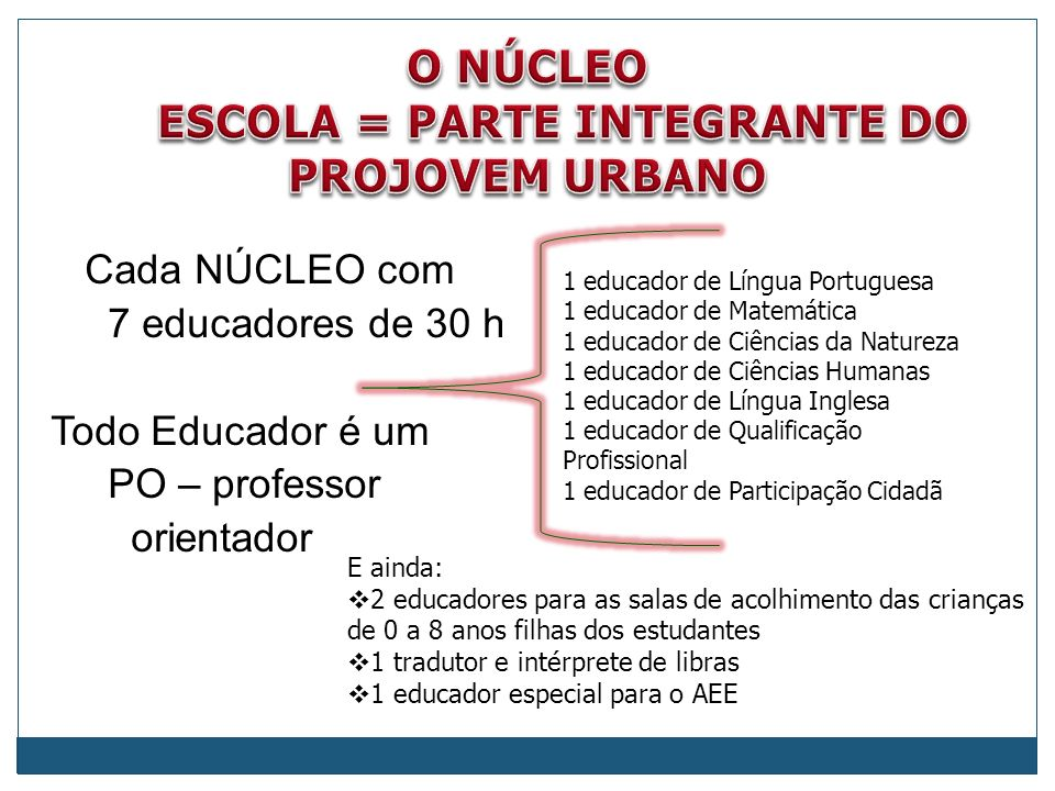 O NÚCLEO ESCOLA = PARTE INTEGRANTE DO PROJOVEM URBANO