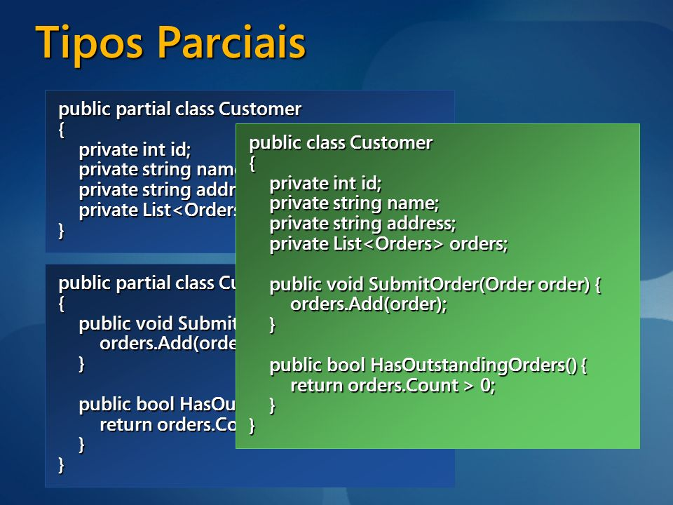 Tipos Parciais public partial class Customer { private int id;