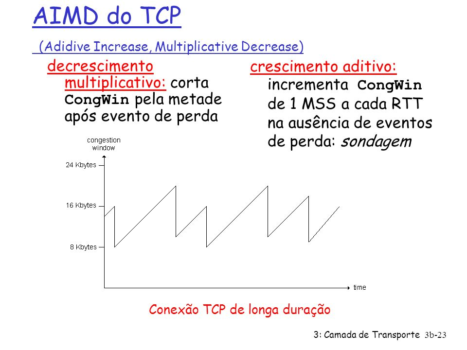 AIMD do TCP (Adidive Increase, Multiplicative Decrease)