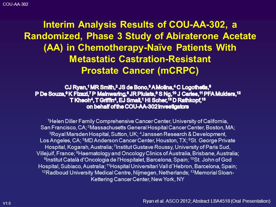 Interim Analysis Results of COU-AA-302, a Randomized, Phase 3 Study of Abiraterone Acetate (AA) in Chemotherapy-Naïve Patients With Metastatic Castration-Resistant Prostate Cancer (mCRPC)