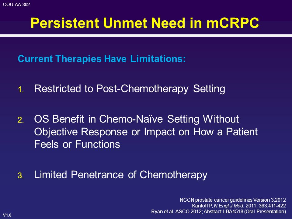 Persistent Unmet Need in mCRPC