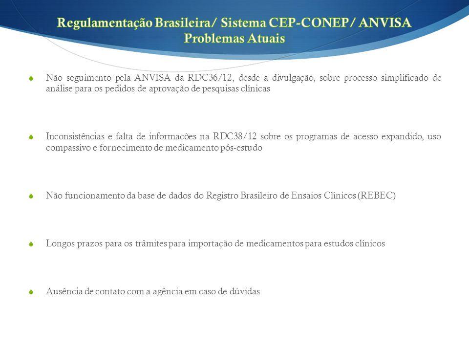 129f4b6937b1d Regulamentação Brasileira  Sistema CEP-CONEP  ANVISA Problemas Atuais