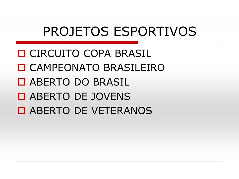 PROJETOS ESPORTIVOS CIRCUITO COPA BRASIL CAMPEONATO BRASILEIRO 27727726df130