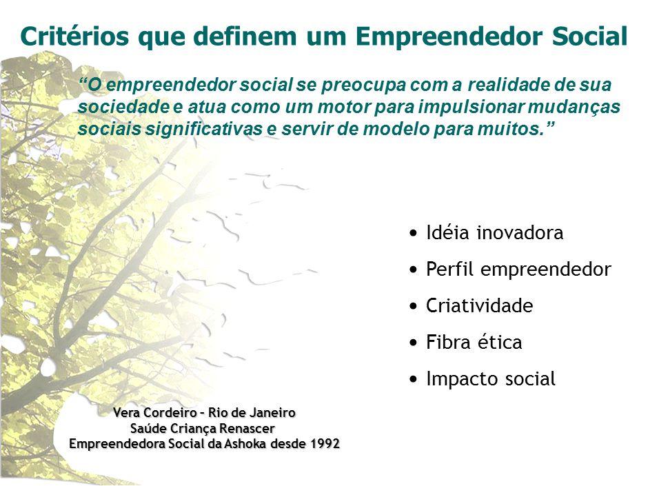 Critérios que definem um Empreendedor Social - ppt carregar