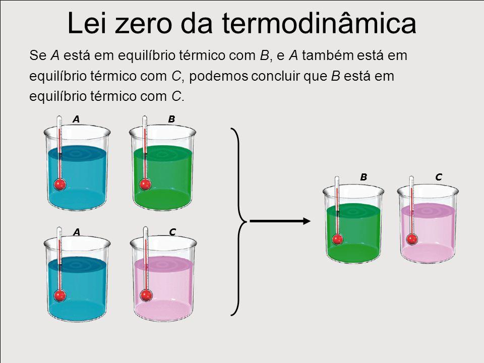 O que estuda a termodinamica