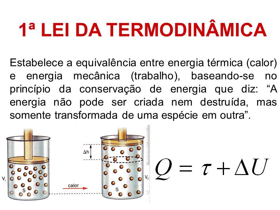 1ª lei da termodinamica