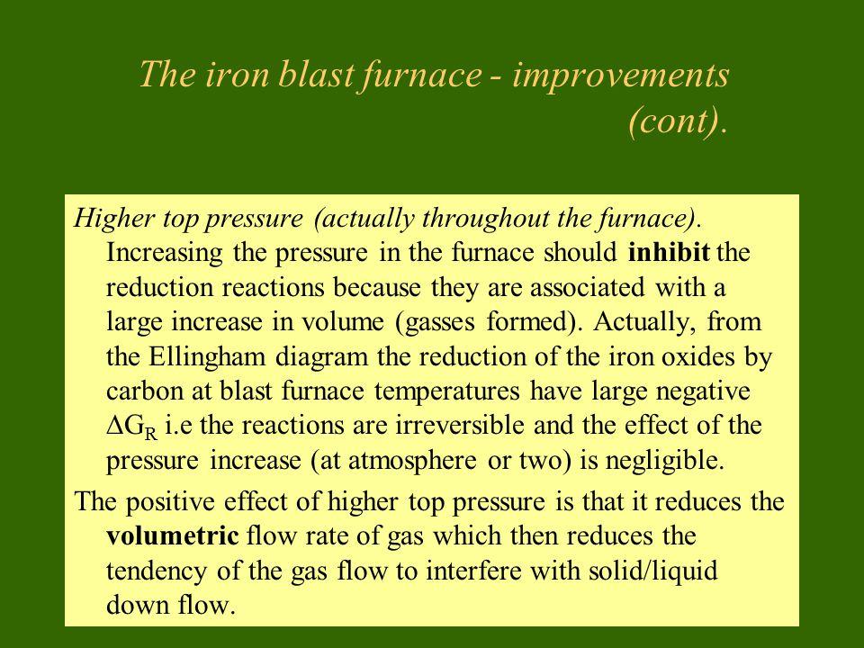 Produo de ferro gusa em alto forno ppt carregar the iron blast furnace improvements cont ccuart Images