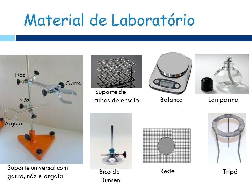 Segurança e vidrarias no laboratorio de quimica