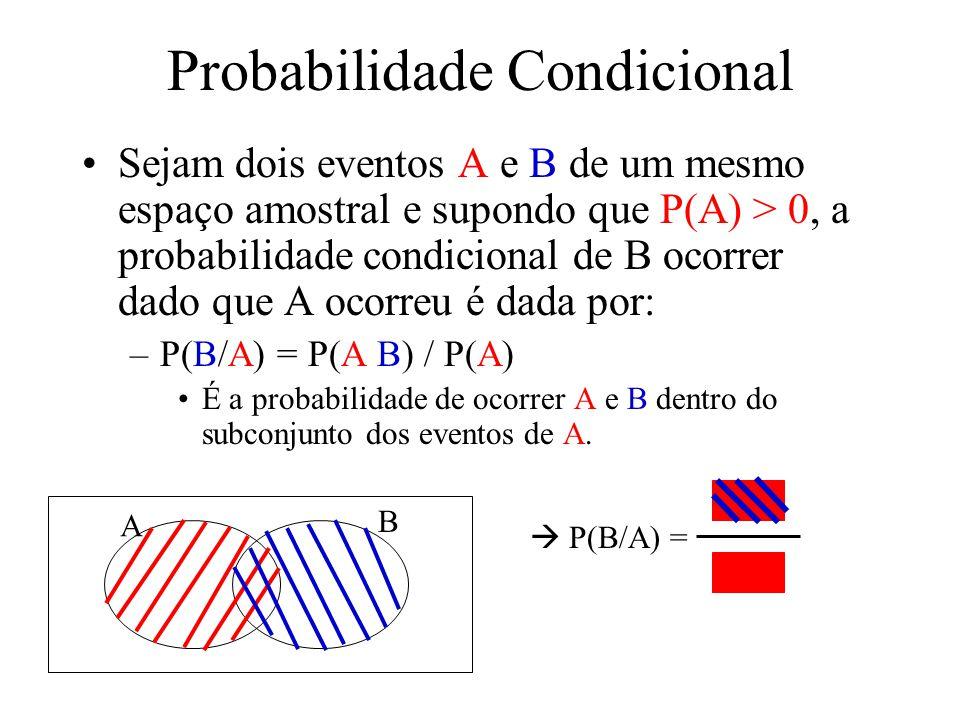 Processos estocsticos ppt carregar probabilidade condicional ccuart Choice Image