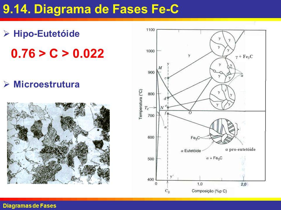 Diagrama de fases ampliao de um floco de neve a fase slida da diagrama de fases fe c 076 c hipo eutetide ccuart Gallery