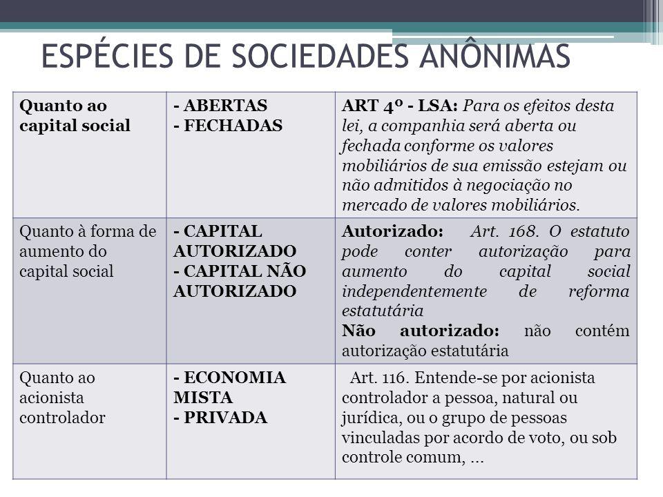 SOCIEDADE ANONIMA. - ppt carregar