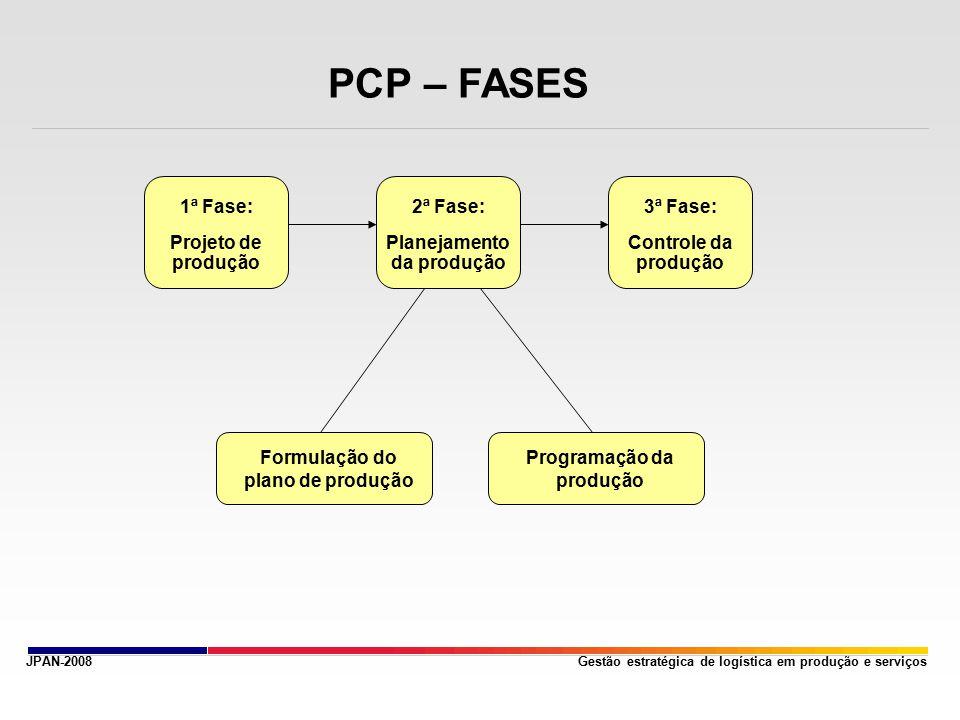 Servios de produo budra pcp fases 1 fase projeto de produo 2 fase ccuart Image collections