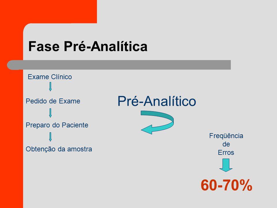Possveis alteraes no resultado final do exame ppt carregar 60 70 fase pr analtica pr analtico exame clnico pedido de exame ccuart Image collections