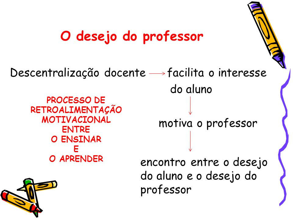 A Motivação Dos Professores Ppt Carregar