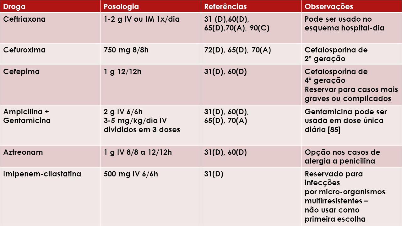 Medicamento Ciprofloxacino 500 Mg Para Que Sirve