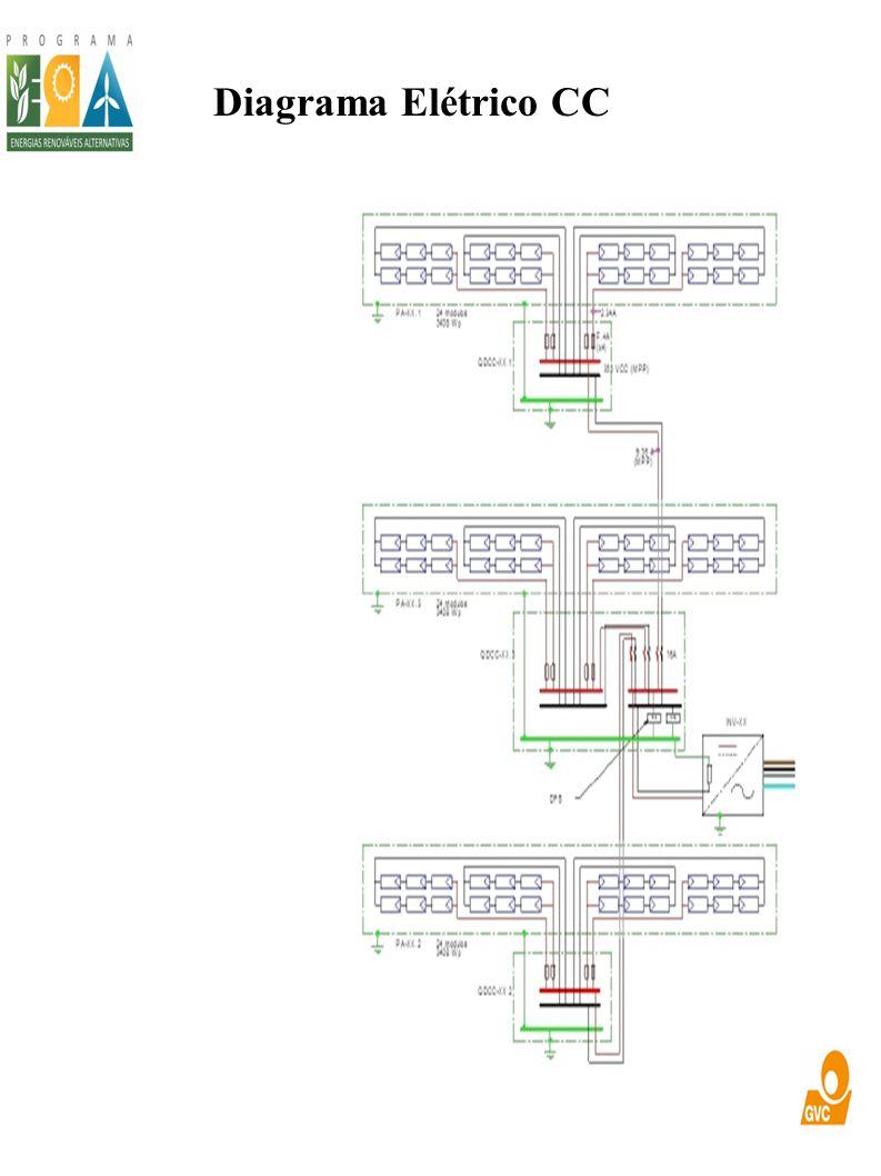 Plano de interconexo energtica entre municpios ppt carregar 77 diagrama eltrico cc ccuart Gallery