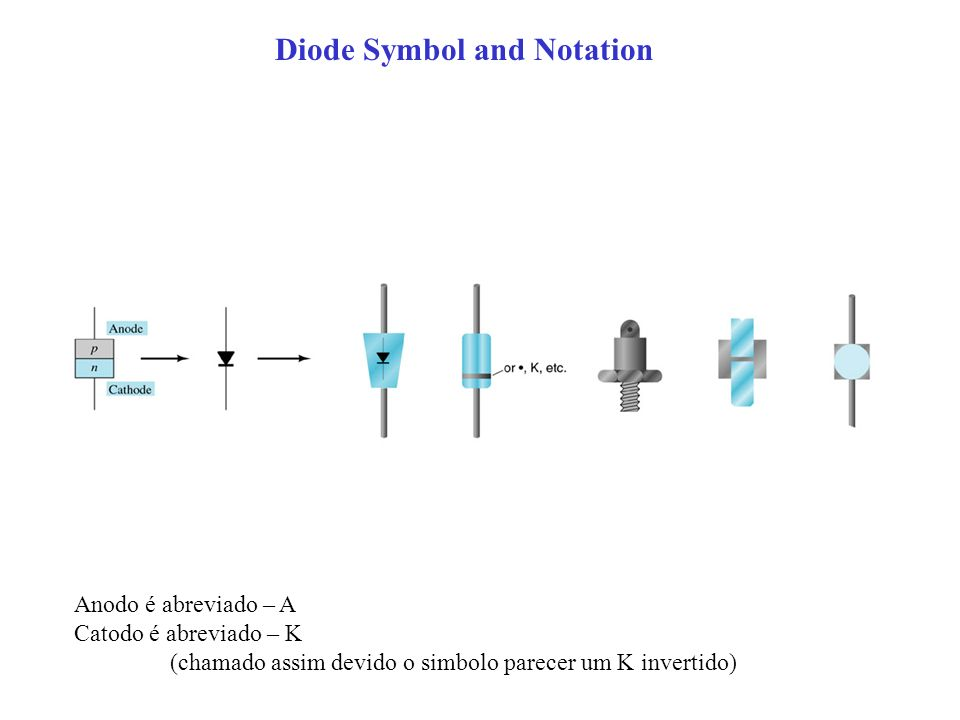 Diode Symbol and Notation