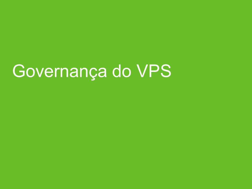 Governança do VPS