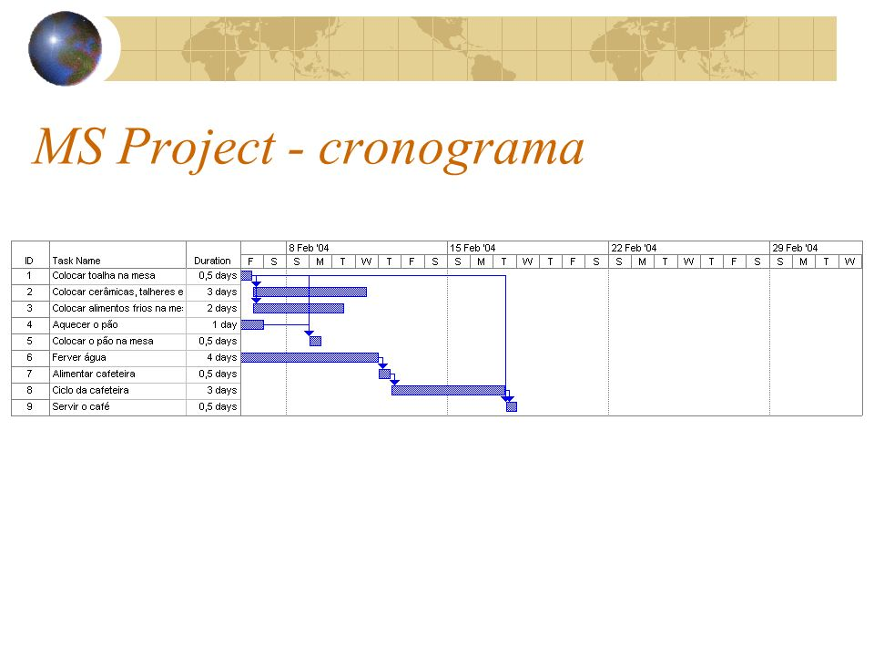 MS Project - cronograma