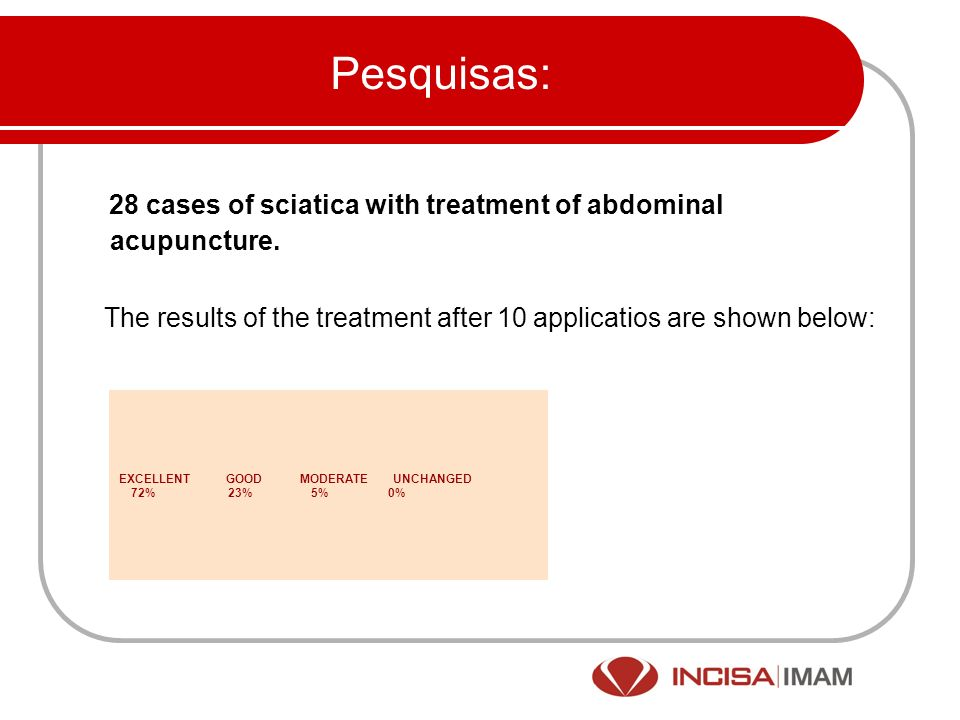 Pesquisas: 28 cases of sciatica with treatment of abdominal acupuncture. The results of the treatment after 10 applicatios are shown below: