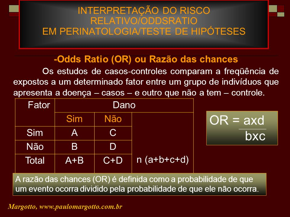 -Odds Ratio (OR) ou Razão das chances