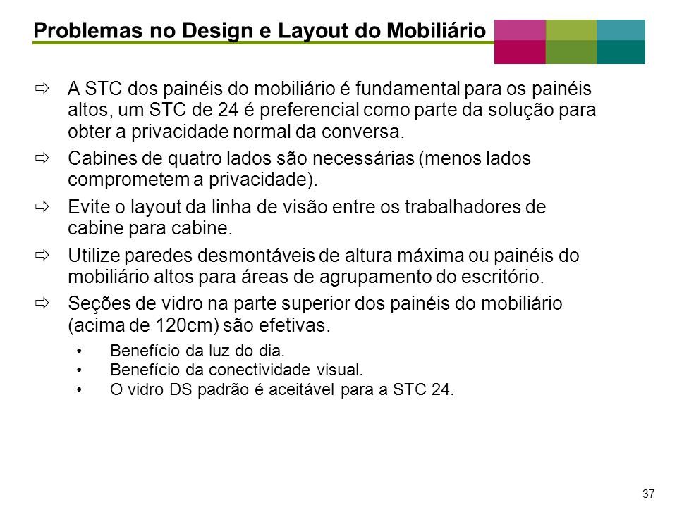 Problemas no Design e Layout do Mobiliário