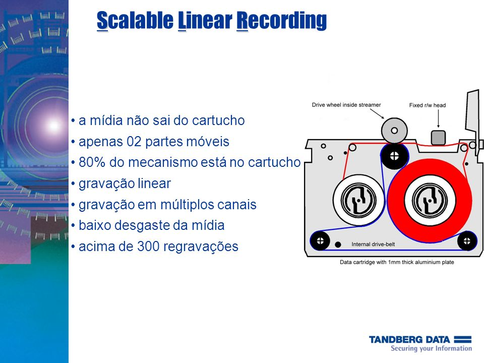 Scalable Linear Recording