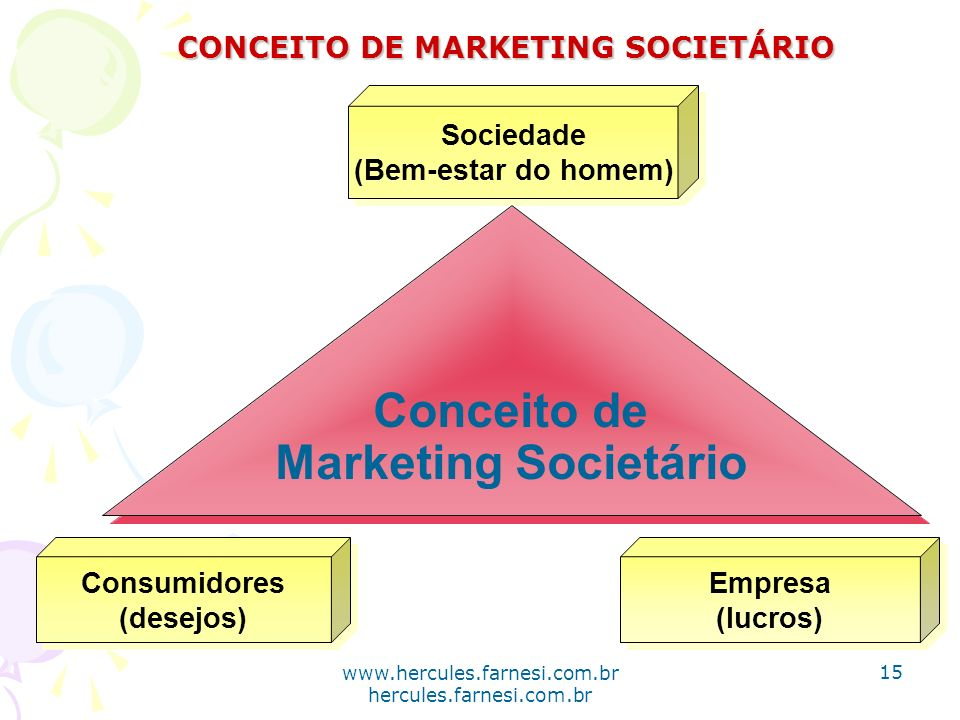 CONCEITO DE MARKETING SOCIETÁRIO