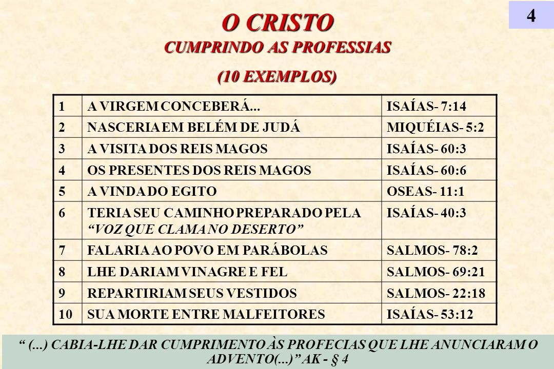 O CRISTO CUMPRINDO AS PROFESSIAS